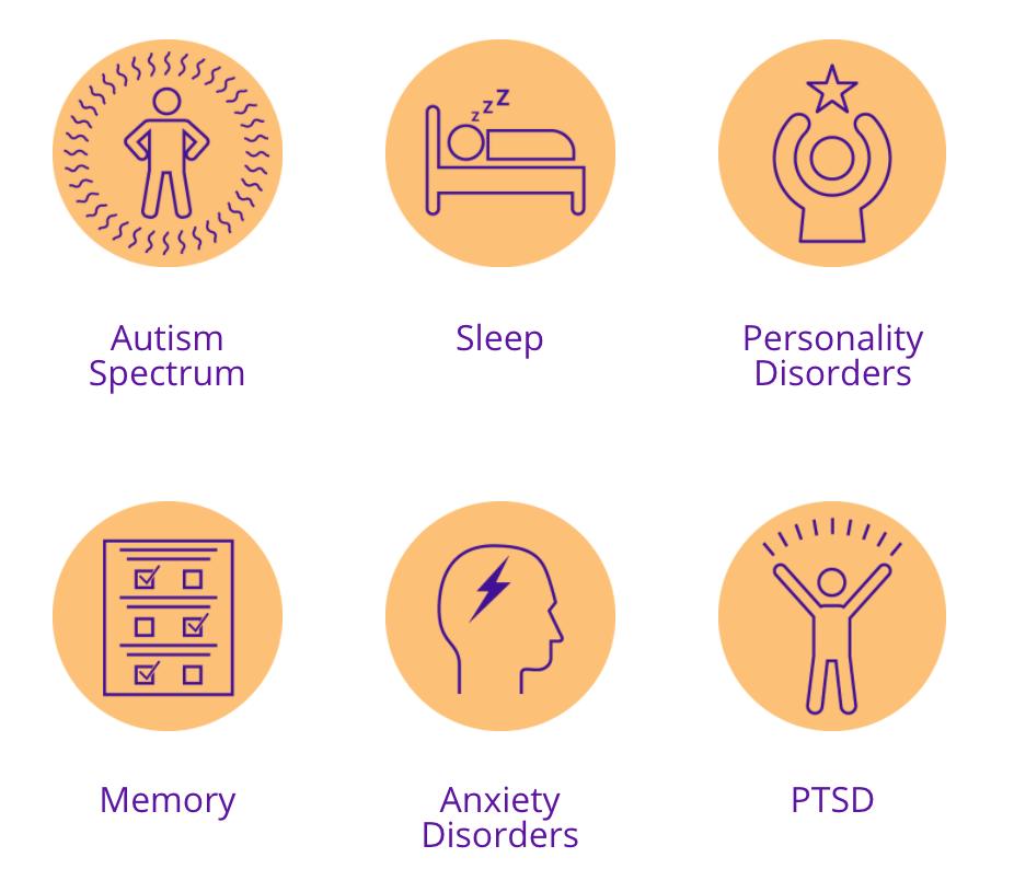 disorders list 1